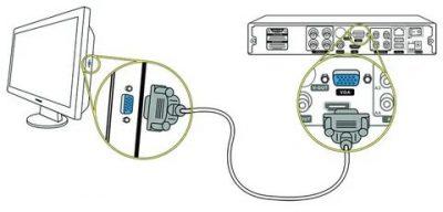 Как подключить т2 к монитору компьютера?